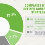 Content-marketing-strategy-marketingfundamentals.com