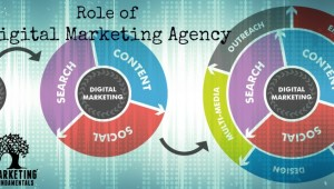 digital-marketing agency London
