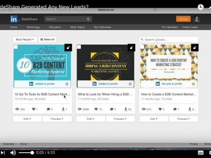 Has SlideShare Generated Any New Leads?