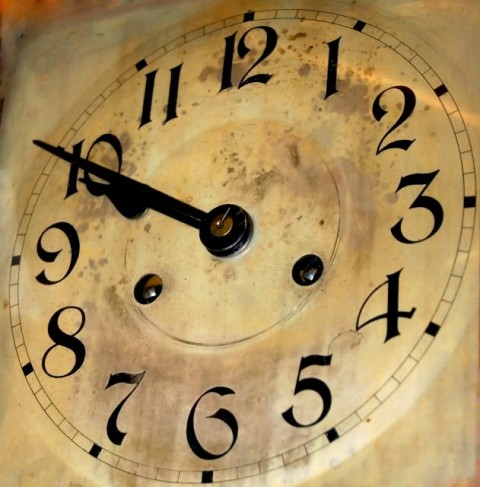 Content Marketing Plan -How much time should I spend on Content Marketing