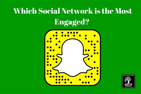 Which Social Network is the Most Engaged?